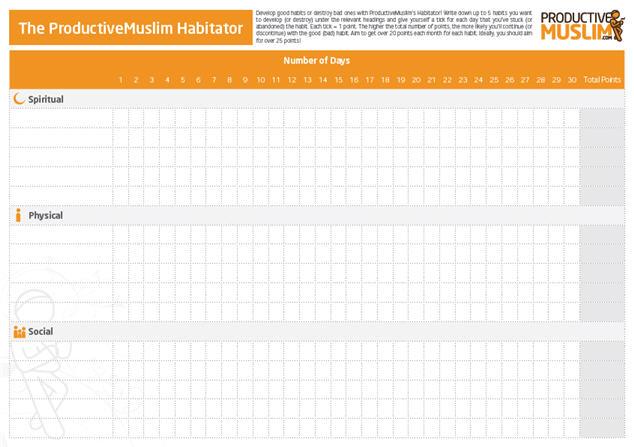 The ProductiveMusim Habitator