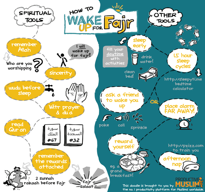 Doodle of the Month How to Wake up for Fajr!