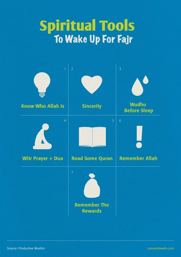 Spiritual Tools To Wake Up For Fajr.