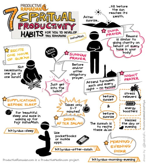 [Ramadan Doodles] 7 Spiritual Habits To Develop This