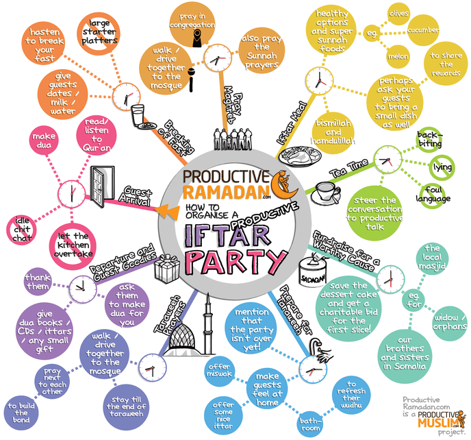 [Ramadan Doodles] How to Organize a Productive Iftar PARTY!