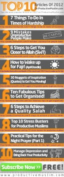 Top 10 ProductiveMuslim.com Posts of 2012