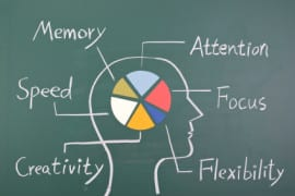 8 Ways to Develop Concentration and Stay Focused