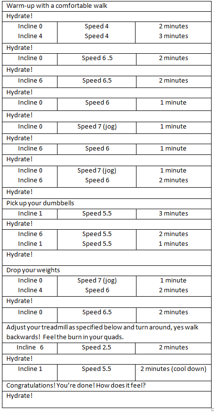 A Muslim Fitness Treadmill Workout Sample - Productive Muslim