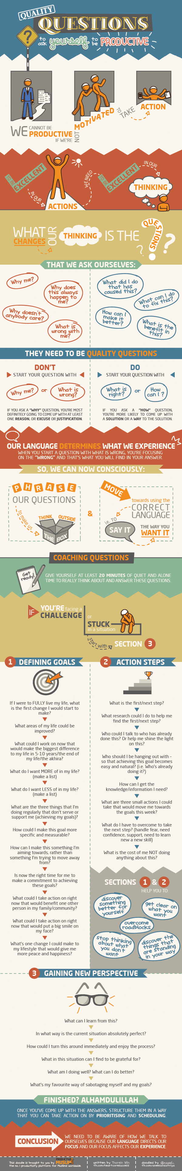 [Doodle of the Month] Quality Questions to Ask Yourself to be Productive - Productive Muslim