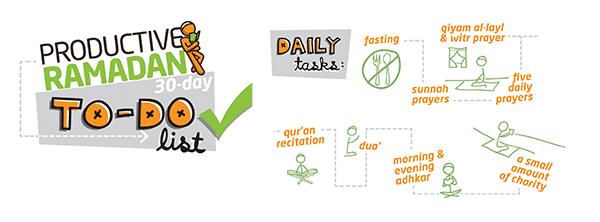 ProductiveRamadanTo DoList!|ProductiveMuslim