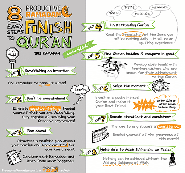 [Ramadan Doodles] 8 EASY Steps to Finish the Quran this Ramadan | ProductiveMuslim
