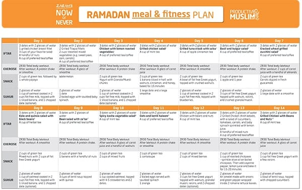The Fasting And The Fit 30 Day Ramadan Meal And Fitness Plan Productivemuslim Com