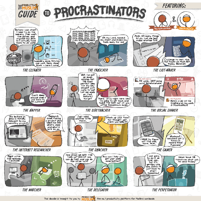[Doodle of the Month] ProductiveMuslim's Guide to Procrastinators