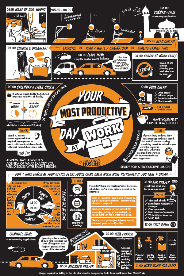[Doodle of the Month] Your MOST Productive Day at Work | ProductiveMuslim