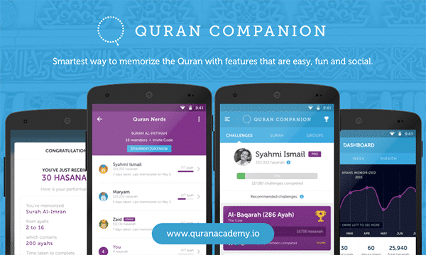 Memorize the Qur'an Productively with this Essential First Step   ProductiveMuslim