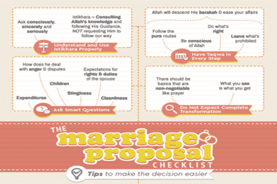 The Marriage Proposal Checklist: Tips to Make The Decision Easier