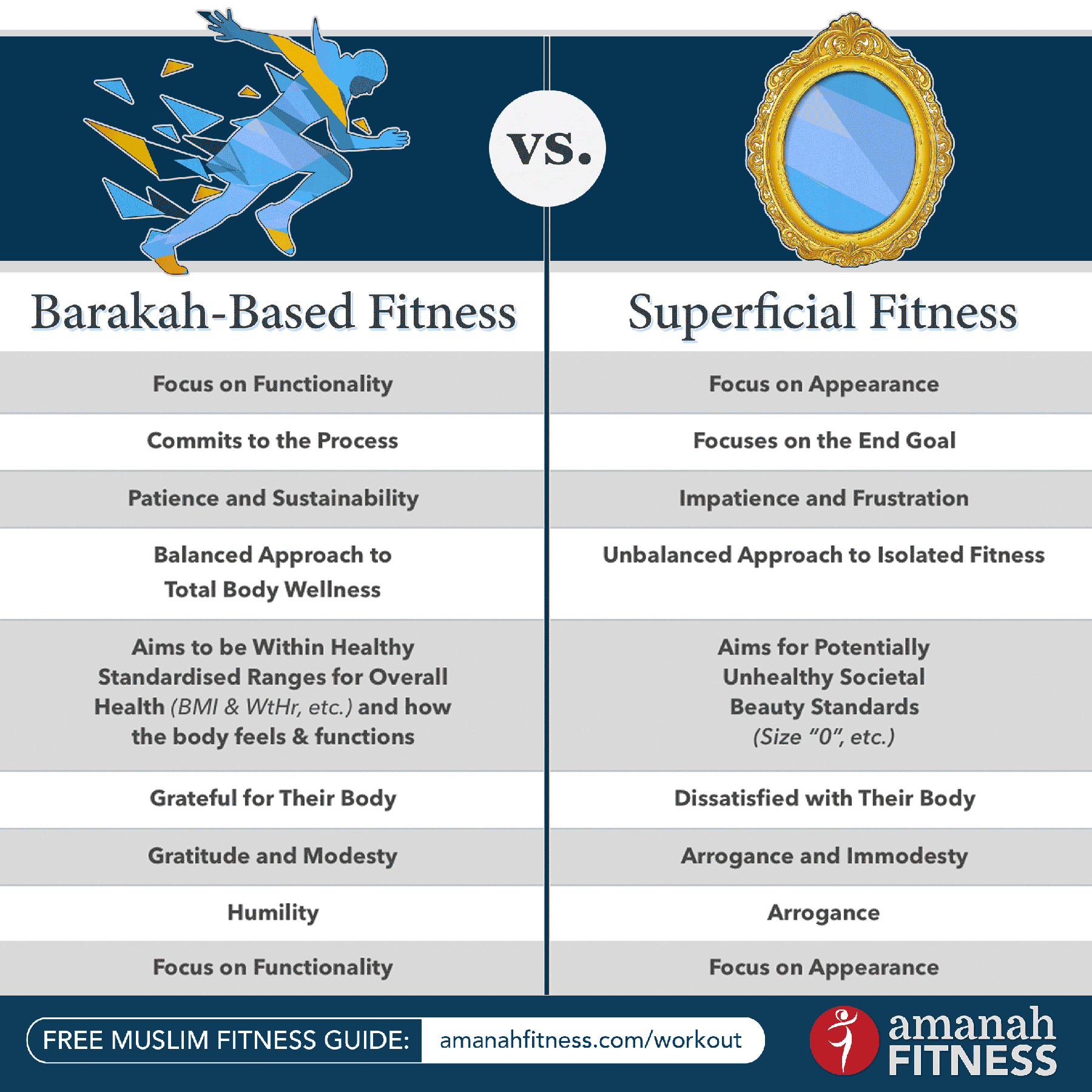 Spiritual vs. Superficial Fitness: 8 Mindful Ways to Have a Barakah-Fueled Body | ProductiveMuslim