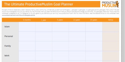 The Ultimate Goal Planner Sheet | ProductiveMuslim